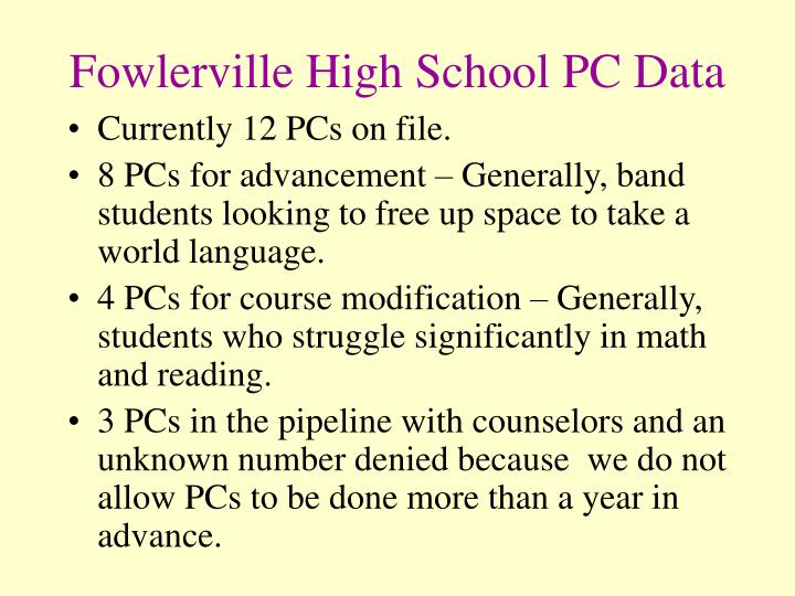 Fowlerville High School PC Data