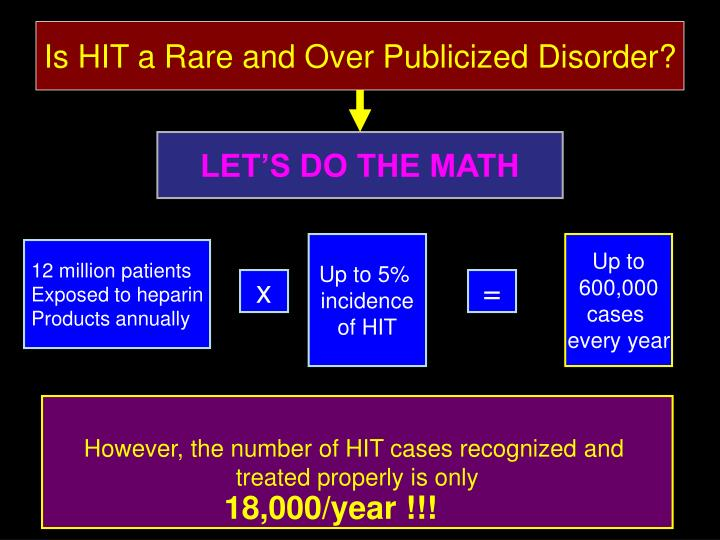 Is HIT a Rare and Over Publicized Disorder?