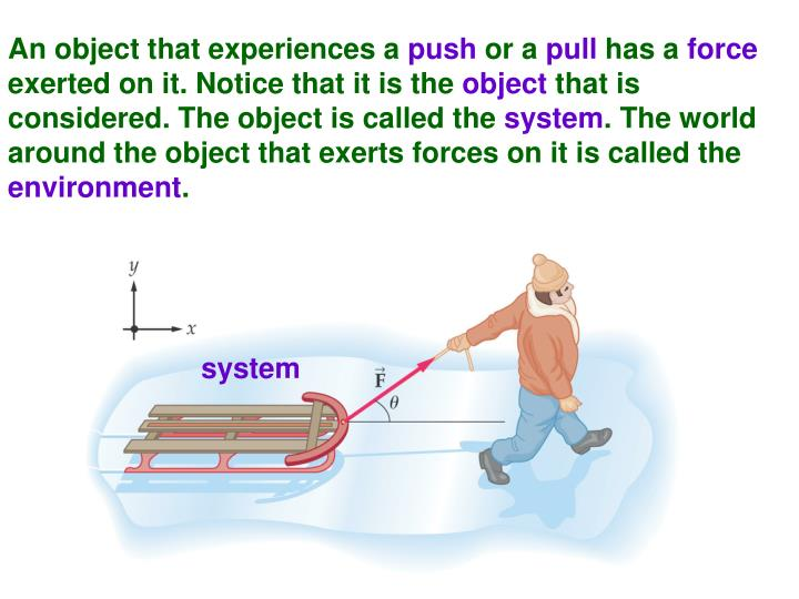 An object that experiences a