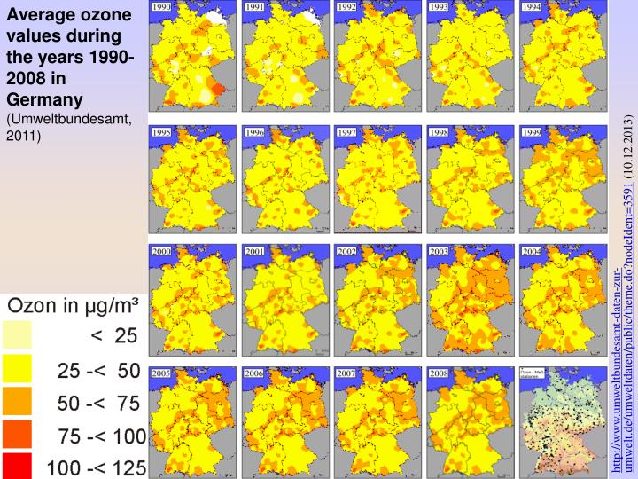 Average ozone values during the years 1990- 2008 in Germany