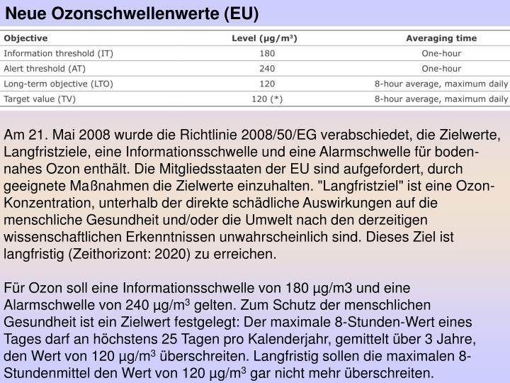 Neue Ozonschwellenwerte (EU)