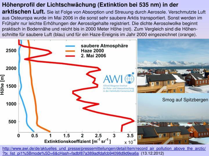 Höhenprofil der Lichtschwächung (Extinktion bei 535 nm) in der arktischen Luft.
