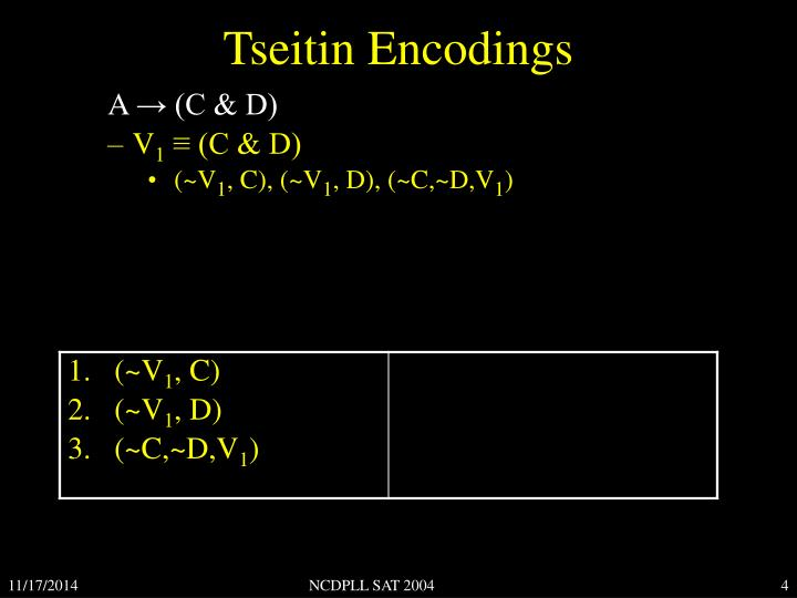 Tseitin Encodings