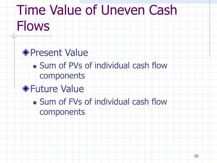 Time Value of Uneven Cash Flows