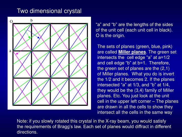 Two dimensional crystal