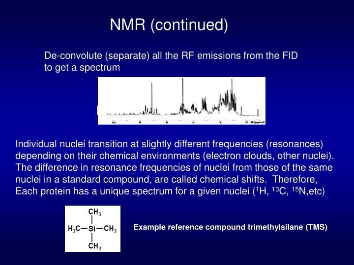 NMR (continued)