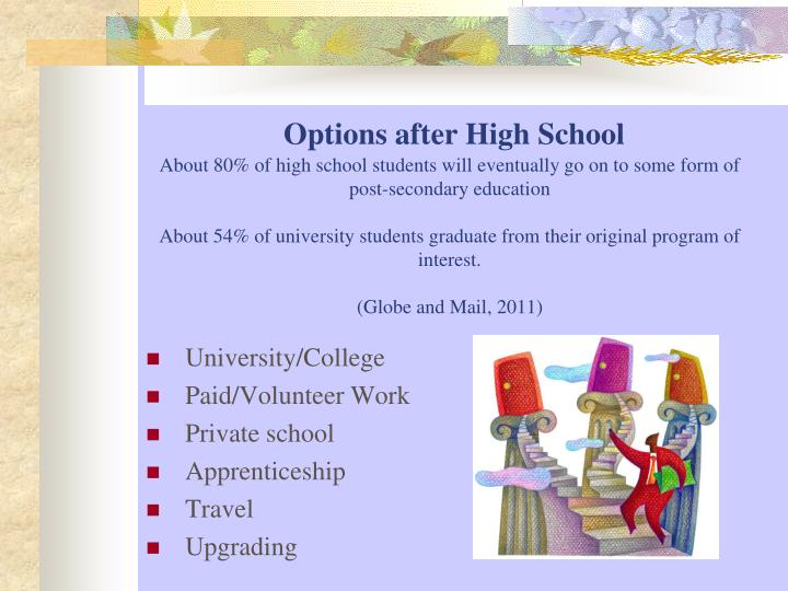 Options after High School