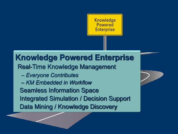 Knowledge Powered Enterprise