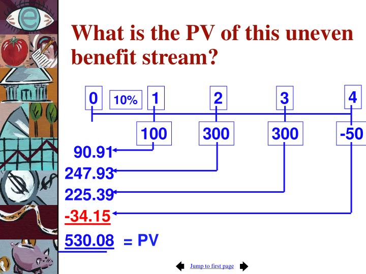 What is the PV of this uneven benefit stream?