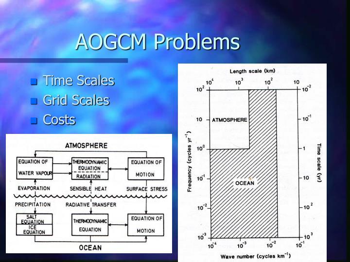 AOGCM Problems