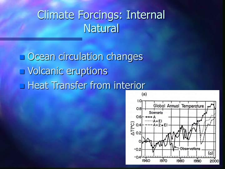 Climate Forcings: Internal