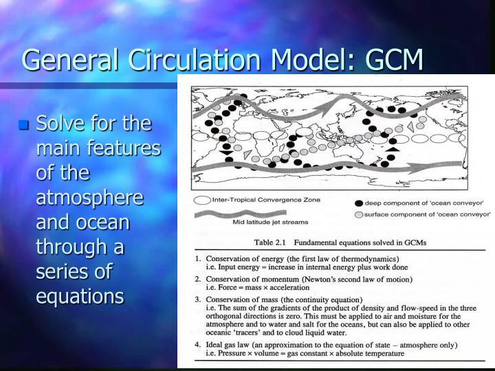 General Circulation Model: GCM