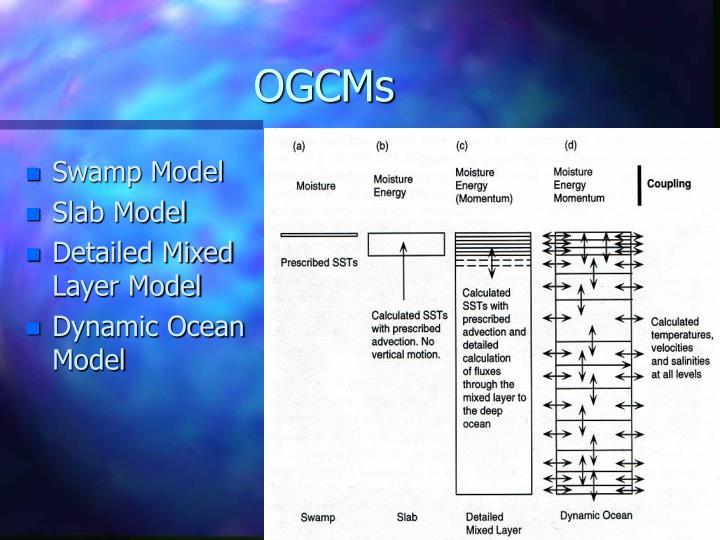OGCMs