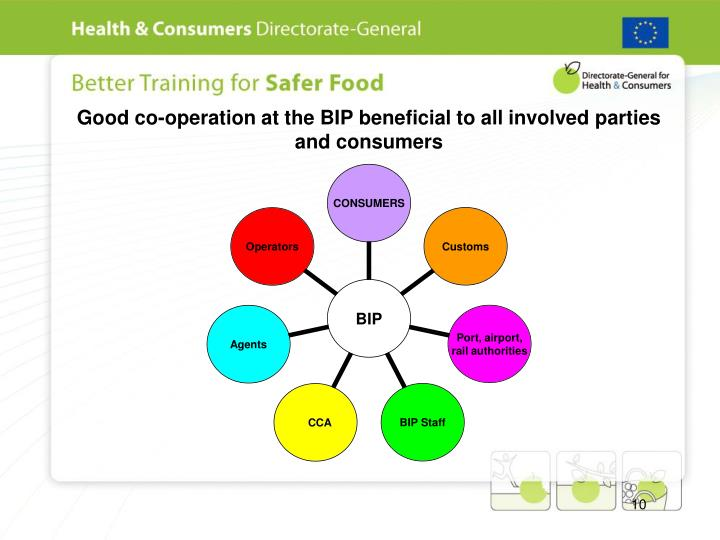Good co-operation at the BIP beneficial to all involved parties and consumers