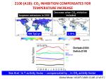 2100 a1b co 2 inhibition compensates for temperature increase
