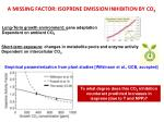 a missing factor isoprene emission inhibition by co 2