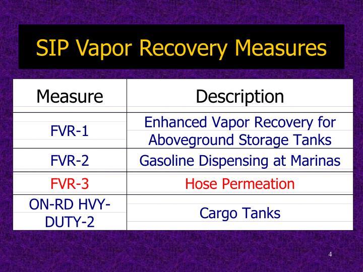 SIP Vapor Recovery Measures