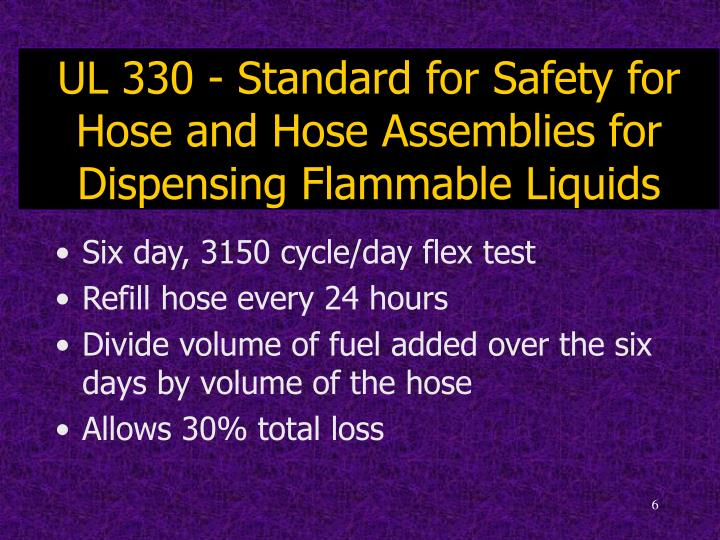 UL 330 - Standard for Safety for Hose and Hose Assemblies for Dispensing Flammable Liquids