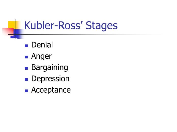 Kubler-Ross' Stages