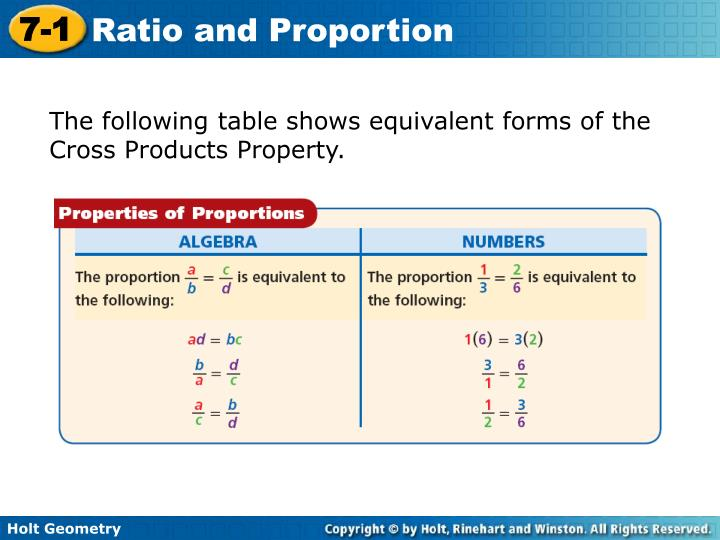 The following table shows equivalent forms of the Cross Products Property.