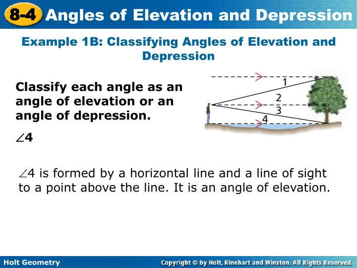 Example 1B: Classifying Angles of Elevation and Depression