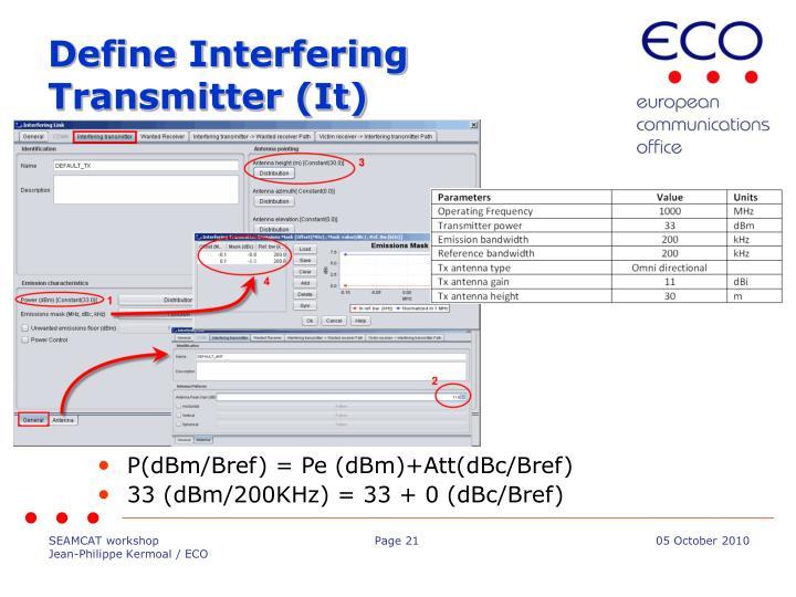 Define Interfering Transmitter (It)