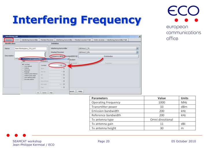 Interfering Frequency