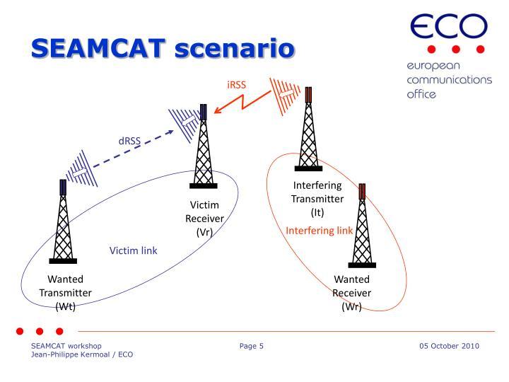 SEAMCAT scenario