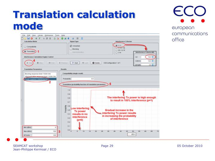 Translation calculation mode