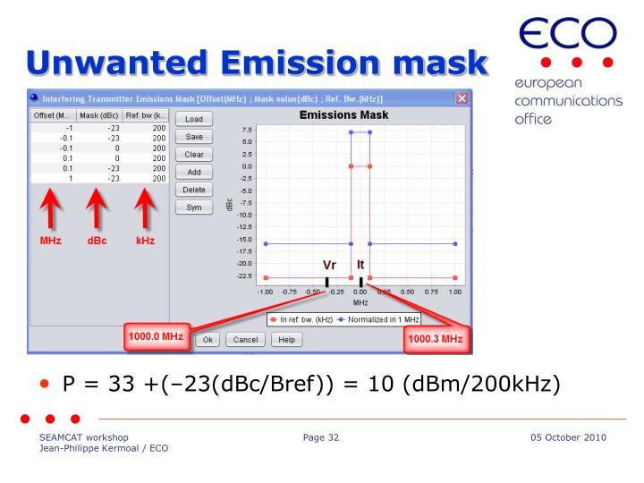 Unwanted Emission mask