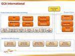 gca international