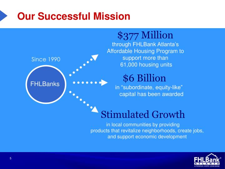 Our Successful Mission