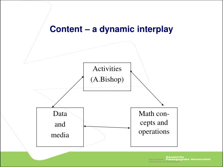 Content – a dynamic interplay