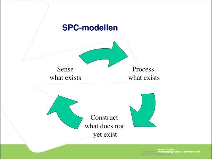SPC-modellen
