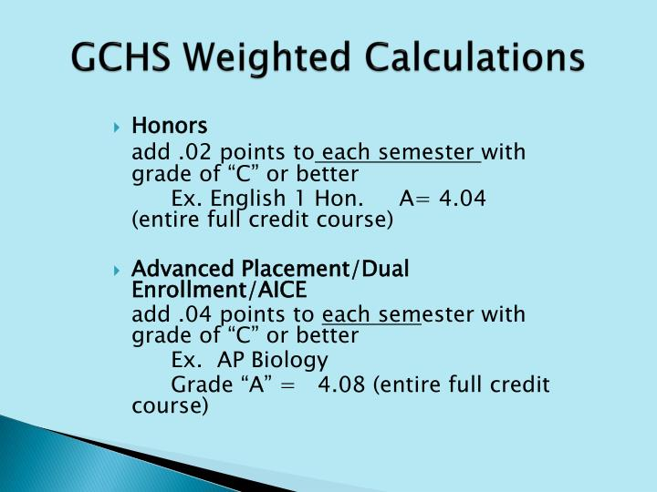 GCHS Weighted Calculations
