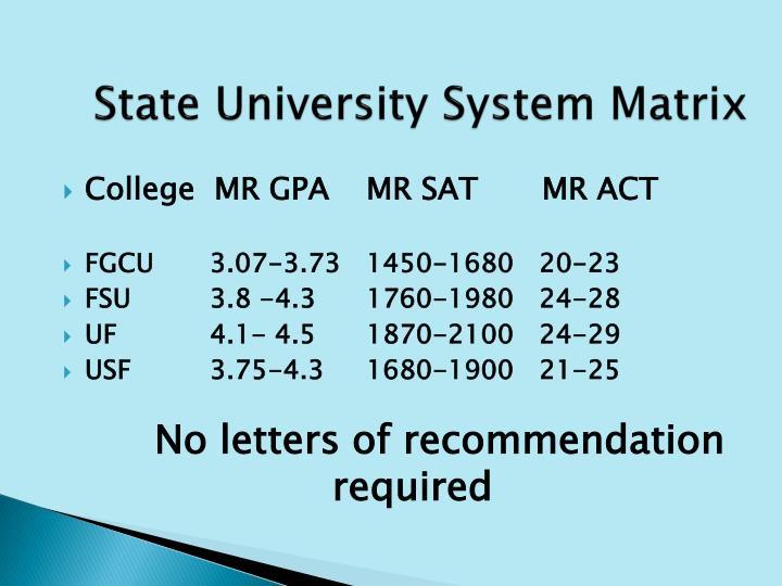 State University System Matrix