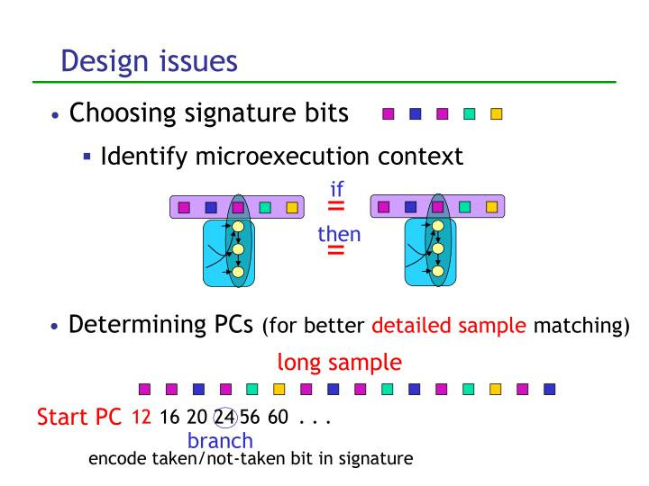 Identify microexecution context