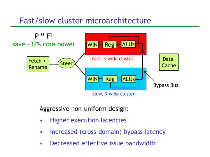 Fast/slow cluster microarchitecture