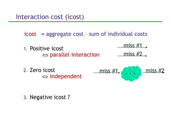 Interaction cost (icost)