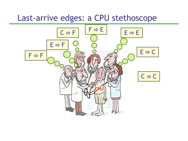 Last-arrive edges: a CPU stethoscope