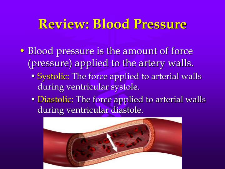 Review blood pressure
