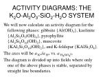 activity diagrams the k 2 o al 2 o 3 sio 2 h 2 o system