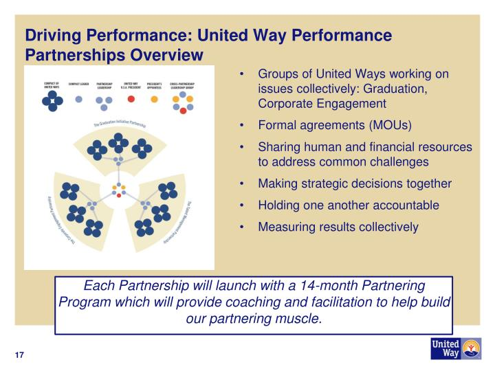 Driving Performance: United Way Performance Partnerships Overview
