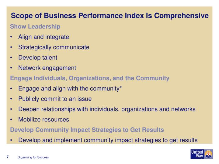 Scope of Business Performance Index Is Comprehensive