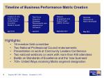 timeline of business performance matrix creation