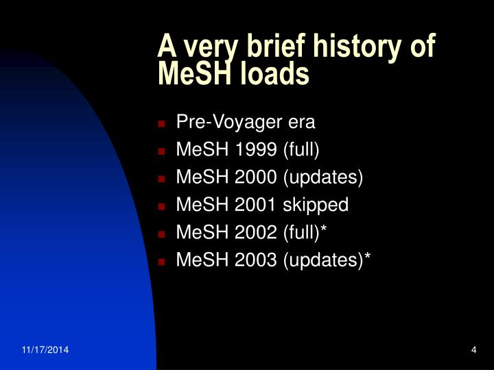 A very brief history of MeSH loads