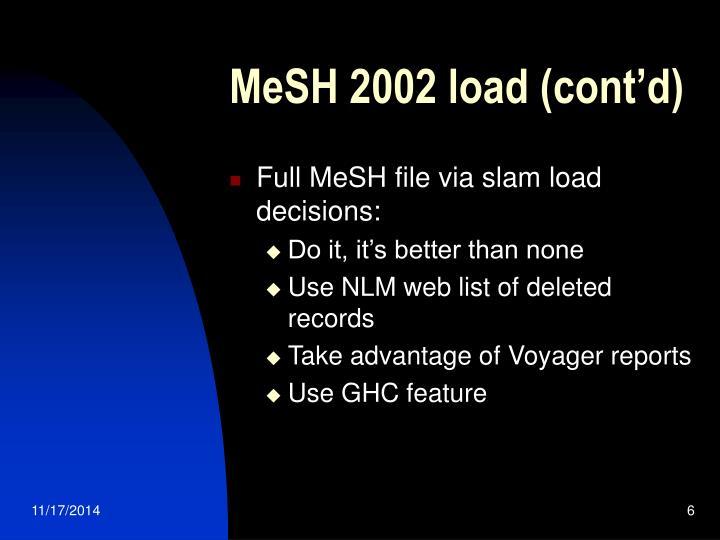 MeSH 2002 load (cont'd)