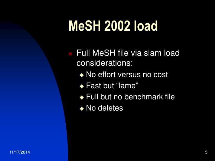 MeSH 2002 load