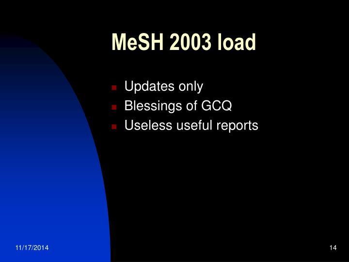 MeSH 2003 load