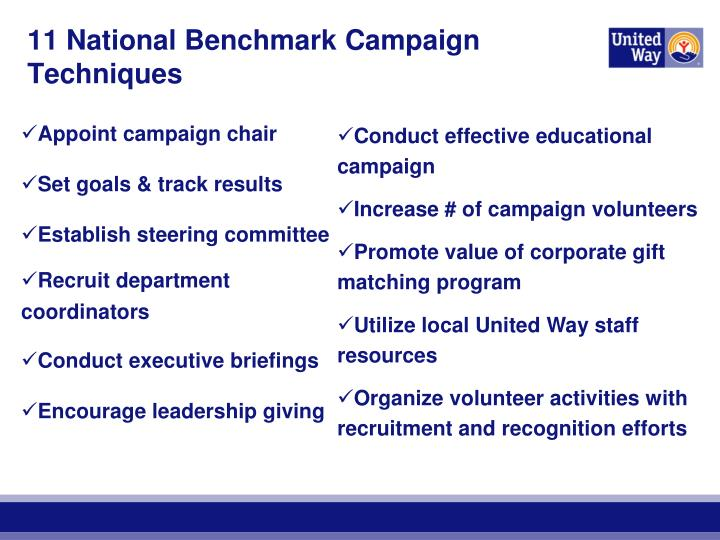 11 National Benchmark Campaign Techniques